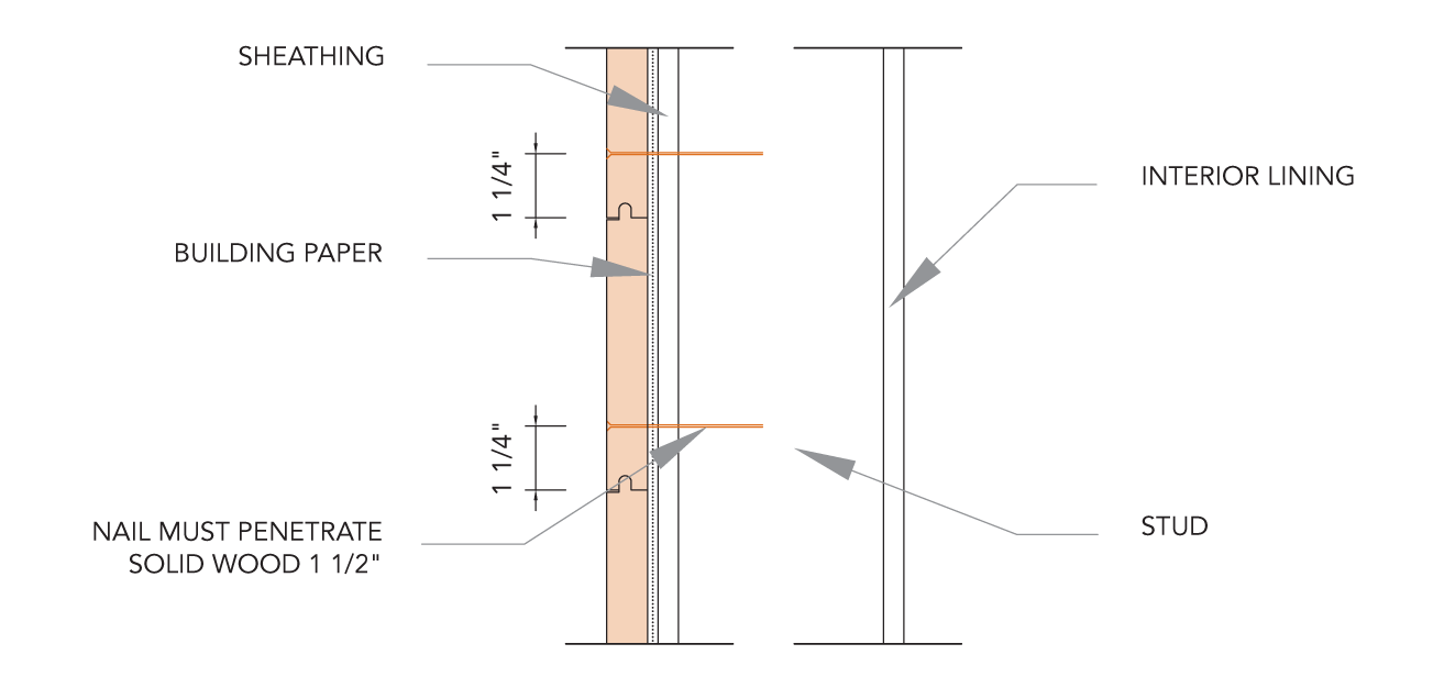 Horizontal 4 6 Tongue And Groove Siding Section